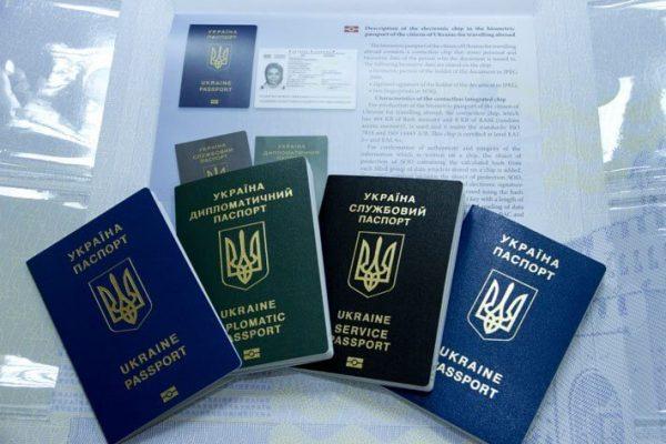 buy a fake passport